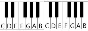 Notennamen piano